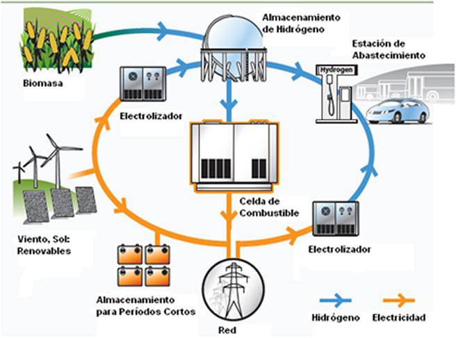 Revista UtecNoticias | Nº 54| Energia Renovable: Mas alla de la Electricidad